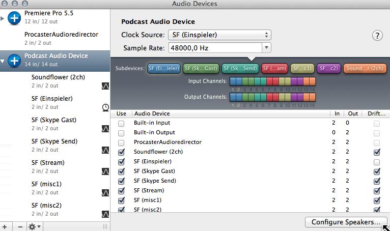 Soundflower Ultraschall Edition